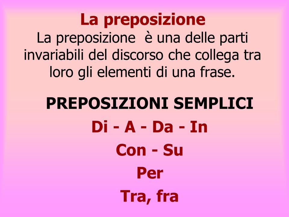 La preposizione La preposizione è una delle parti invariabili del discorso che collega tra loro gli elementi di una frase.