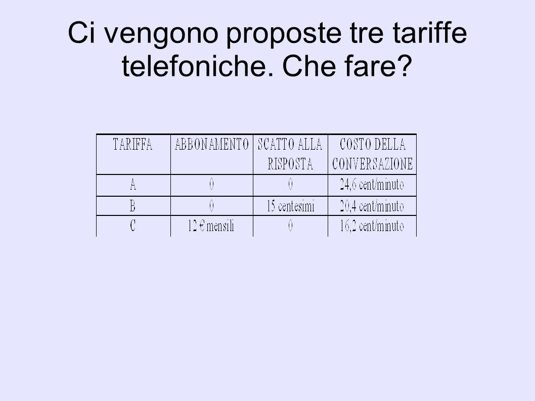 Ci vengono proposte tre tariffe telefoniche. Che fare?