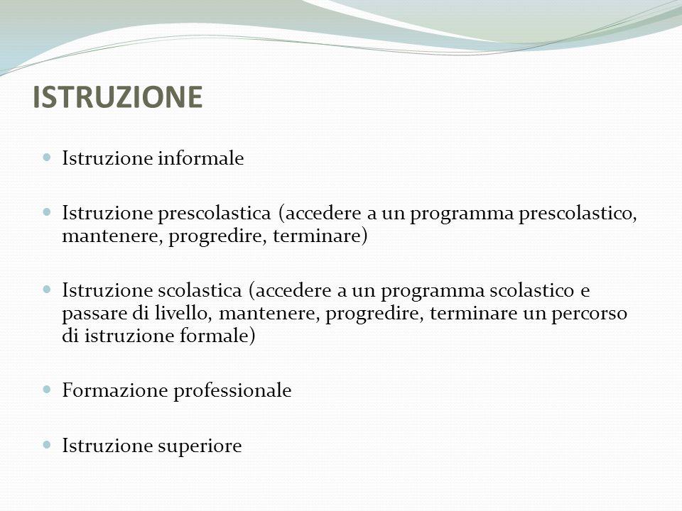 ISTRUZIONE Istruzione informale Istruzione prescolastica (accedere a un programma prescolastico, mantenere, progredire, terminare) Istruzione scolasti