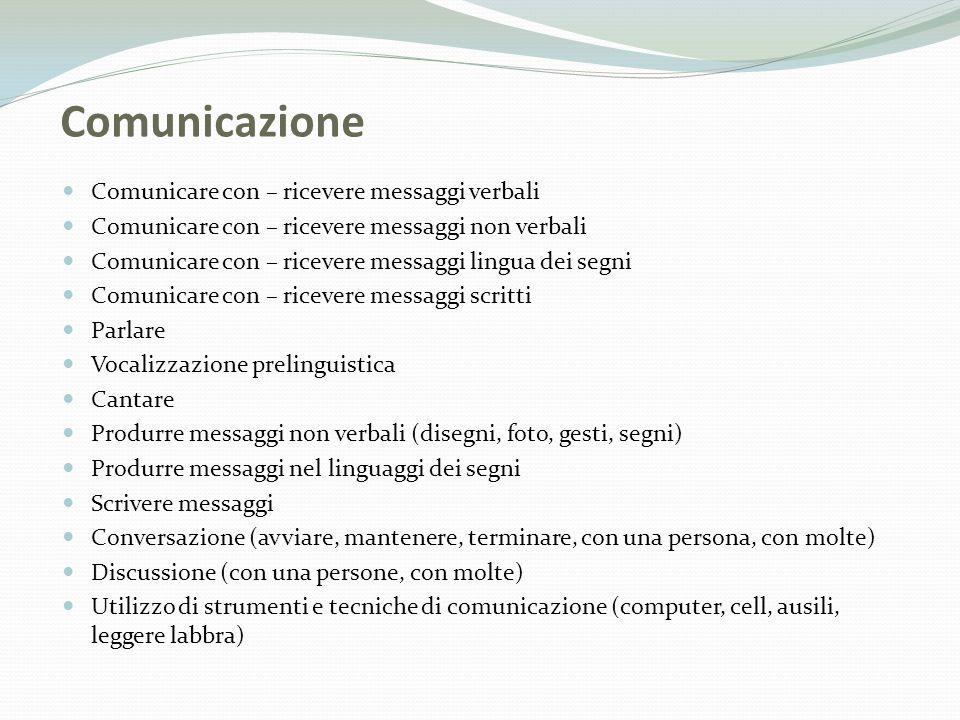 Comunicazione Comunicare con – ricevere messaggi verbali Comunicare con – ricevere messaggi non verbali Comunicare con – ricevere messaggi lingua dei