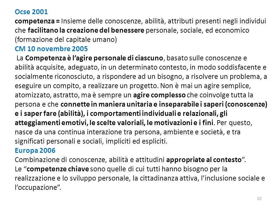 Ocse 2001 competenza = Insieme delle conoscenze, abilità, attributi presenti negli individui che facilitano la creazione del benessere personale, soci