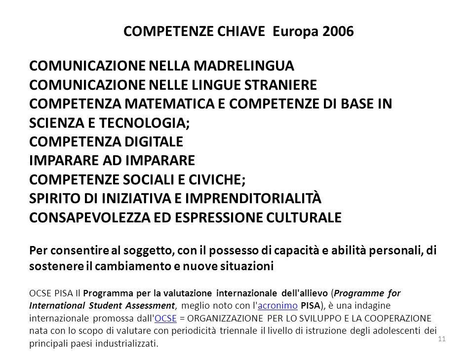 COMPETENZE CHIAVE Europa 2006 COMUNICAZIONE NELLA MADRELINGUA COMUNICAZIONE NELLE LINGUE STRANIERE COMPETENZA MATEMATICA E COMPETENZE DI BASE IN SCIEN