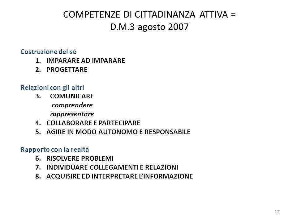 COMPETENZE DI CITTADINANZA ATTIVA = D.M.3 agosto 2007 Costruzione del sé 1.IMPARARE AD IMPARARE 2.PROGETTARE Relazioni con gli altri 3. COMUNICARE com