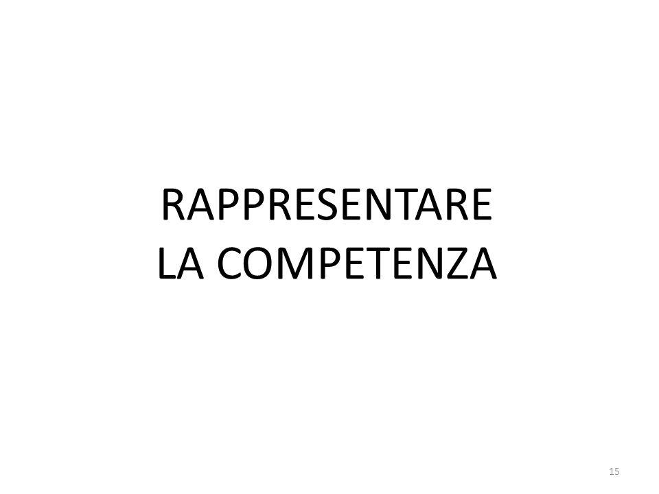 RAPPRESENTARE LA COMPETENZA 15