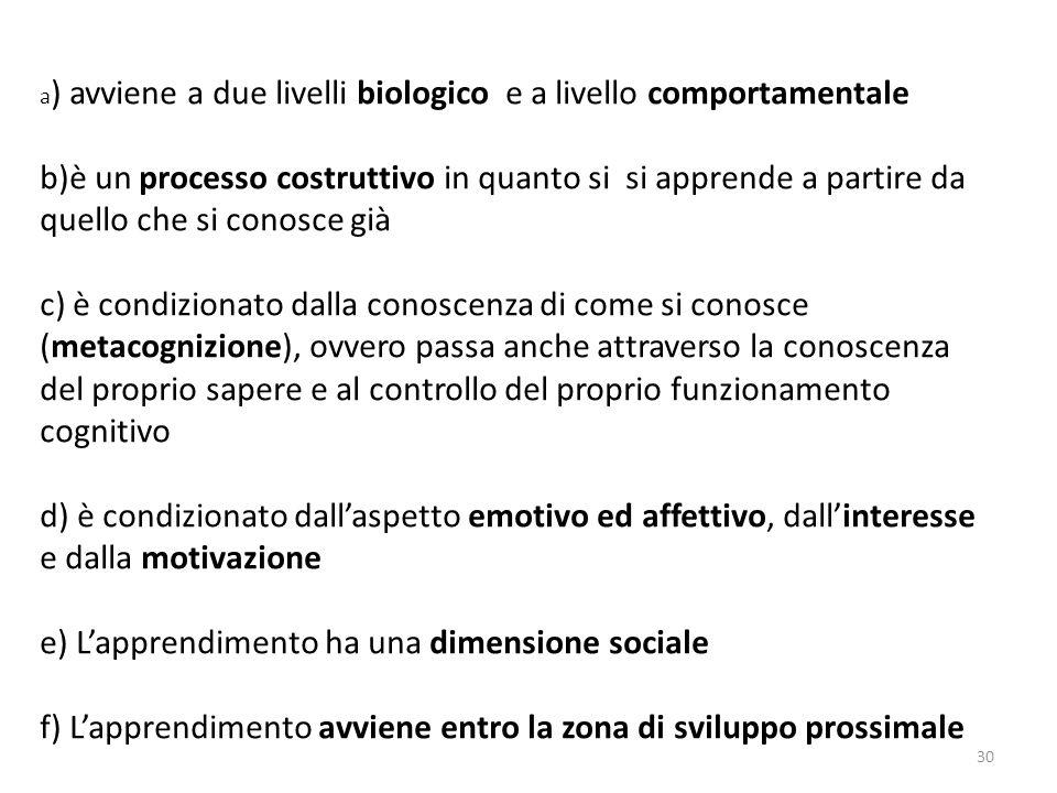 a ) avviene a due livelli biologico e a livello comportamentale b)è un processo costruttivo in quanto si si apprende a partire da quello che si conosc