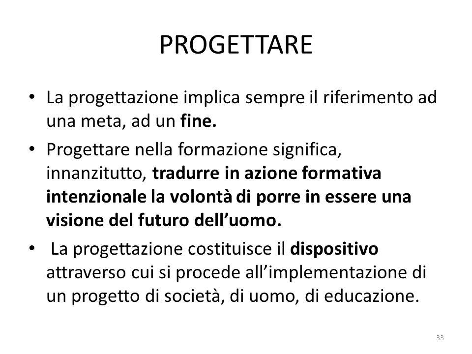 PROGETTARE La progettazione implica sempre il riferimento ad una meta, ad un fine. Progettare nella formazione significa, innanzitutto, tradurre in az