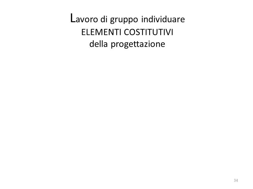 L avoro di gruppo individuare ELEMENTI COSTITUTIVI della progettazione 34