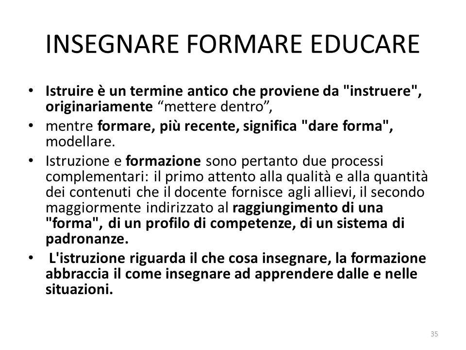 INSEGNARE FORMARE EDUCARE Istruire è un termine antico che proviene da