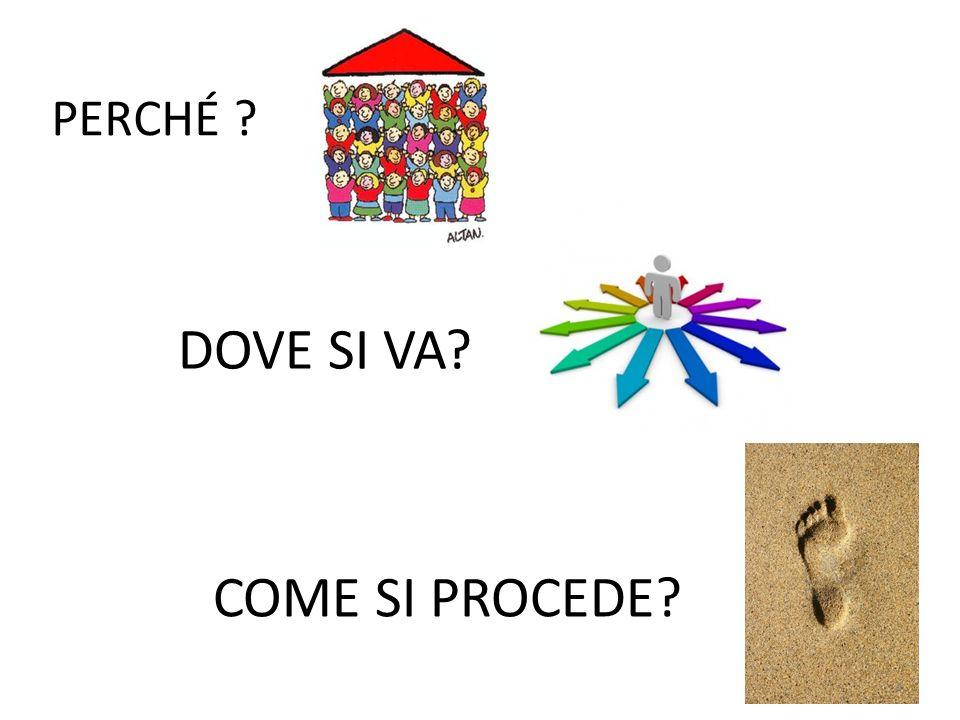 PERCHÉ PARLARE DI COMPETENZA, DI APPRENDIMENTO, DI CURRICOLO.