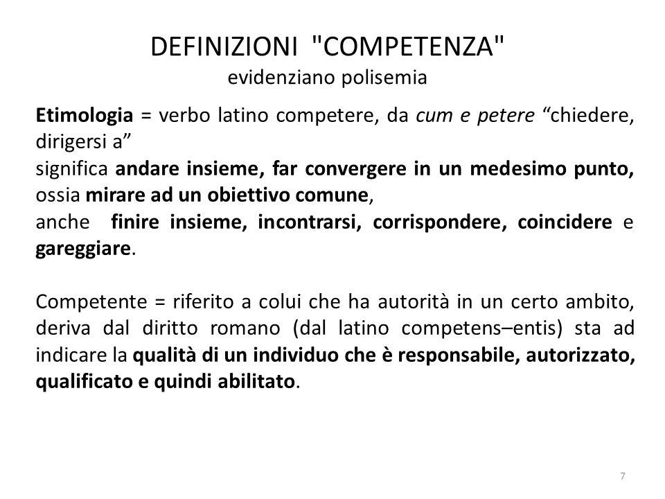 Etimologia = verbo latino competere, da cum e petere chiedere, dirigersi a significa andare insieme, far convergere in un medesimo punto, ossia mirare