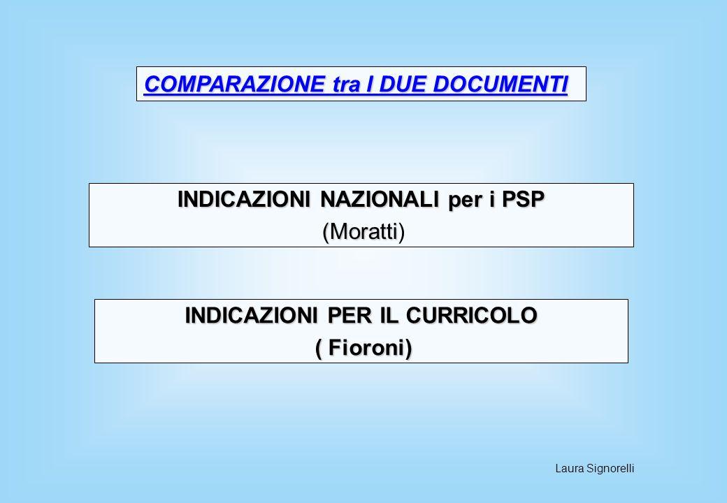 COMPARAZIONE tra I DUE DOCUMENTI INDICAZIONI NAZIONALI per i PSP (Moratti (Moratti) INDICAZIONI PER IL CURRICOLO ( Fioroni) ( Fioroni) Laura Signorell
