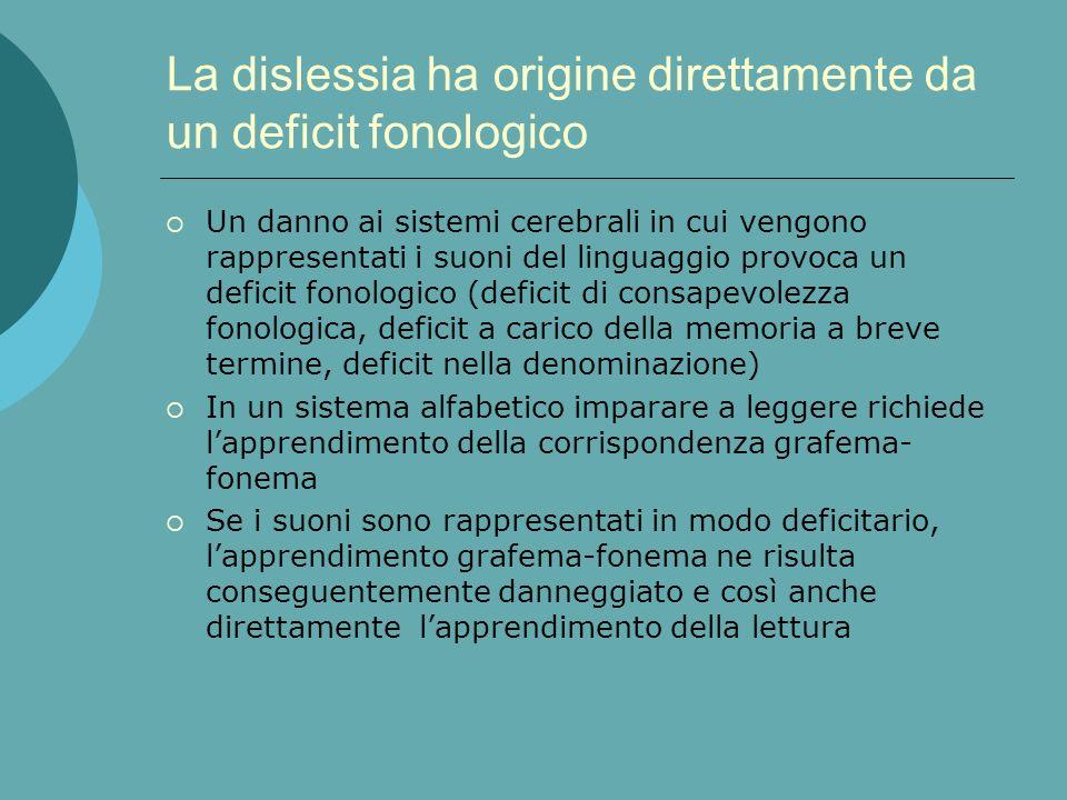 Sintomi della dislessia Linguistici scritto orale Lettura spelling Fonol. fonetico Mem. Breve termine Consap. Fonolog. Produzione.(art) Percezione( di