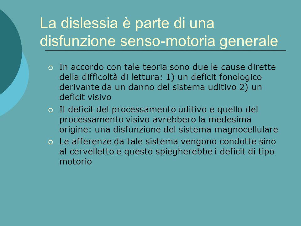 La dislessia ha origine direttamente da un deficit fonologico Un danno ai sistemi cerebrali in cui vengono rappresentati i suoni del linguaggio provoc