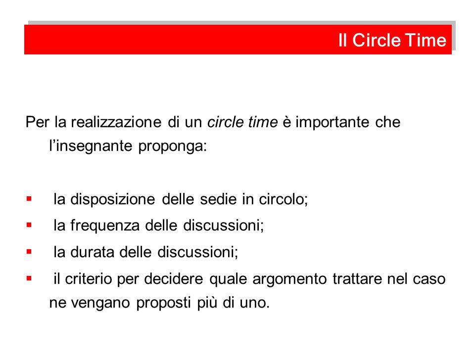 Per la realizzazione di un circle time è importante che linsegnante proponga: la disposizione delle sedie in circolo; la frequenza delle discussioni;