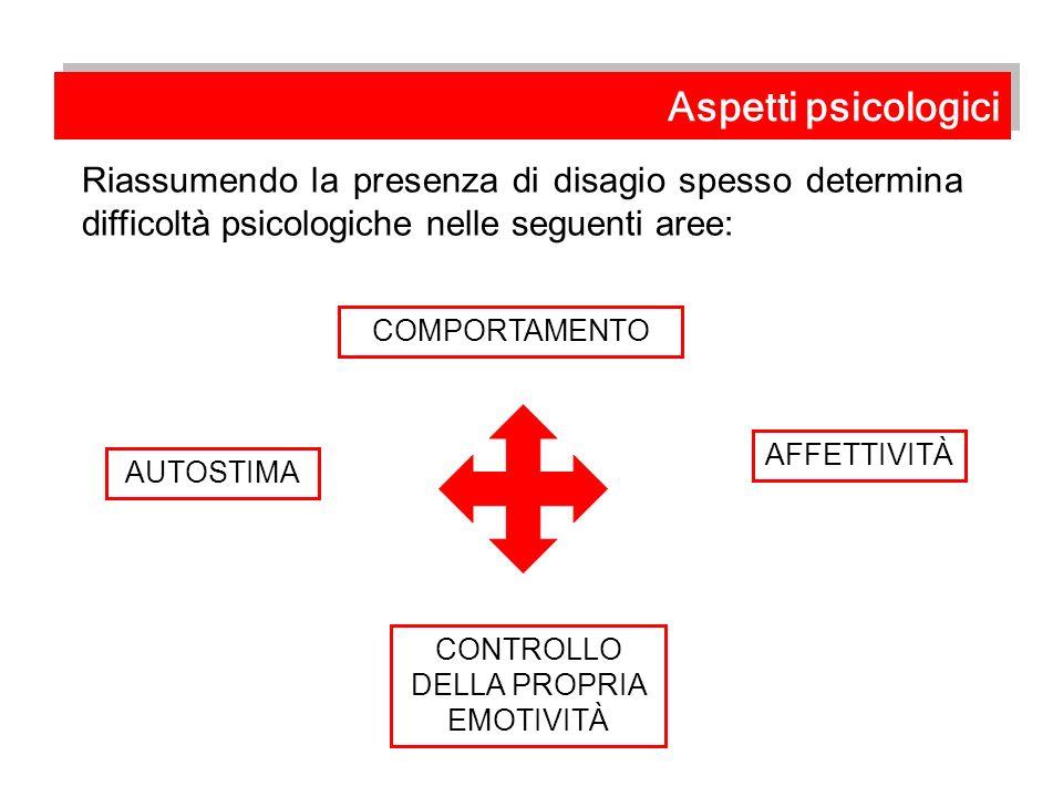 Riassumendo la presenza di disagio spesso determina difficoltà psicologiche nelle seguenti aree: AUTOSTIMA AFFETTIVITÀ CONTROLLO DELLA PROPRIA EMOTIVI