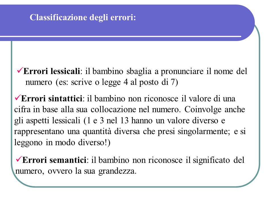 Classificazione degli errori: Errori lessicali: il bambino sbaglia a pronunciare il nome del numero (es: scrive o legge 4 al posto di 7) Errori sintat