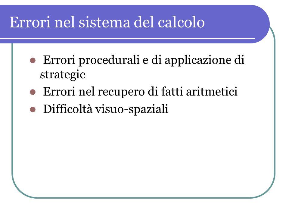 Errori nel sistema del calcolo Errori procedurali e di applicazione di strategie Errori nel recupero di fatti aritmetici Difficoltà visuo-spaziali