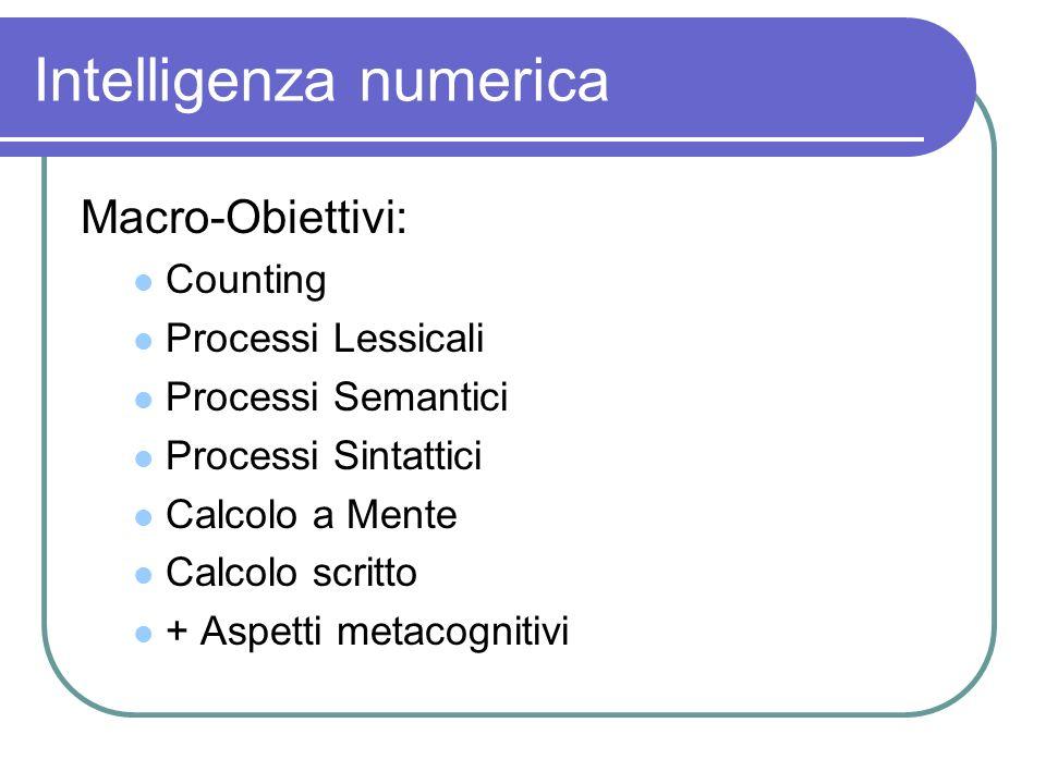Intelligenza numerica Macro-Obiettivi: Counting Processi Lessicali Processi Semantici Processi Sintattici Calcolo a Mente Calcolo scritto + Aspetti me