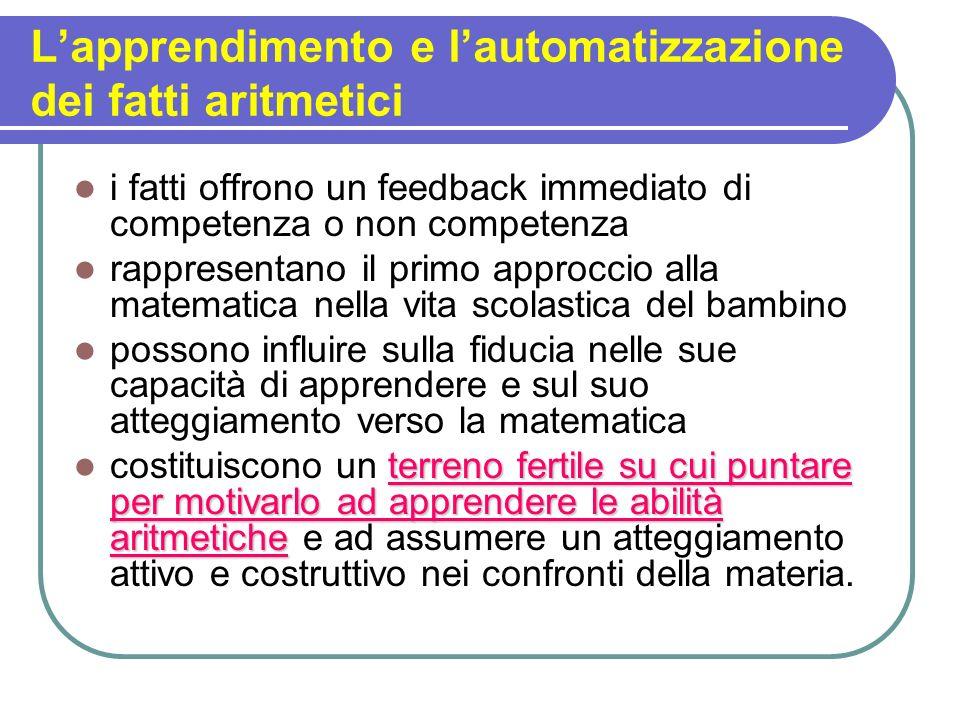 Lapprendimento e lautomatizzazione dei fatti aritmetici i fatti offrono un feedback immediato di competenza o non competenza rappresentano il primo ap