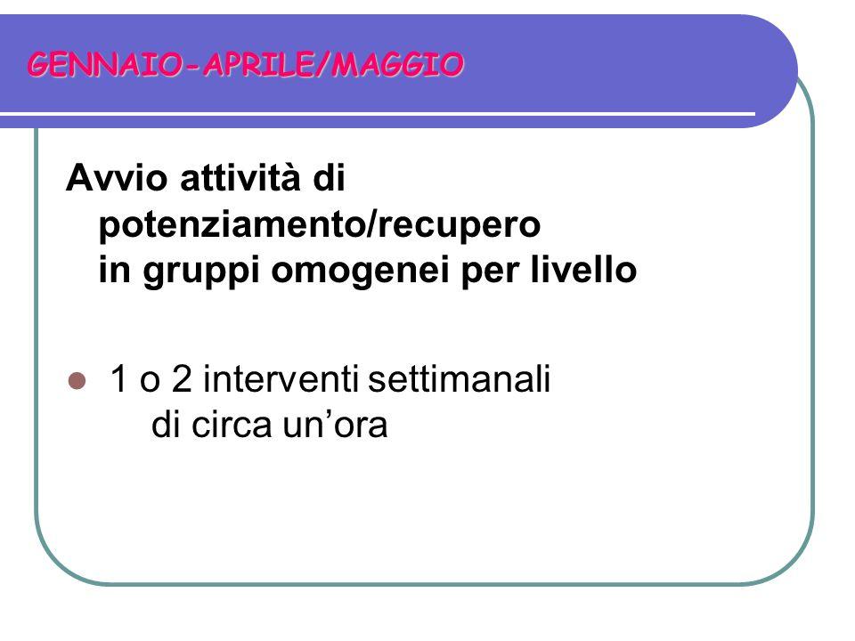 GENNAIO-APRILE/MAGGIO Avvio attività di potenziamento/recupero in gruppi omogenei per livello 1 o 2 interventi settimanali di circa unora