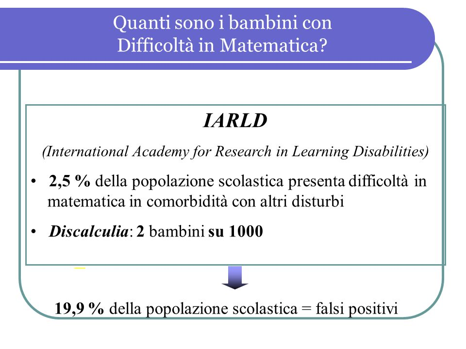 IARLD (International Academy for Research in Learning Disabilities) 2,5 % della popolazione scolastica presenta difficoltà in matematica in comorbidit