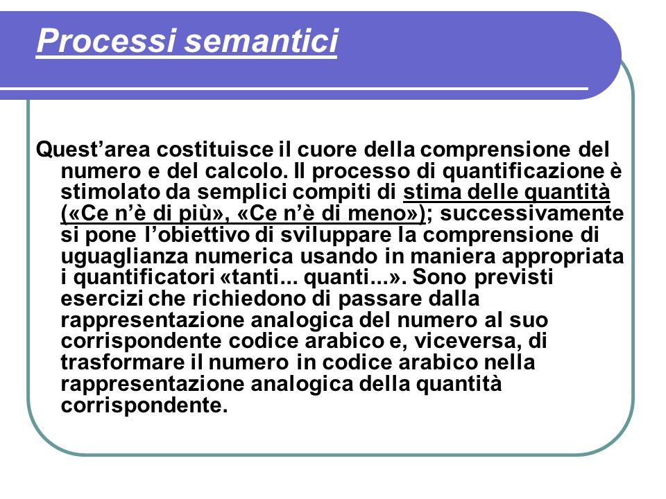 Processi semantici Questarea costituisce il cuore della comprensione del numero e del calcolo.