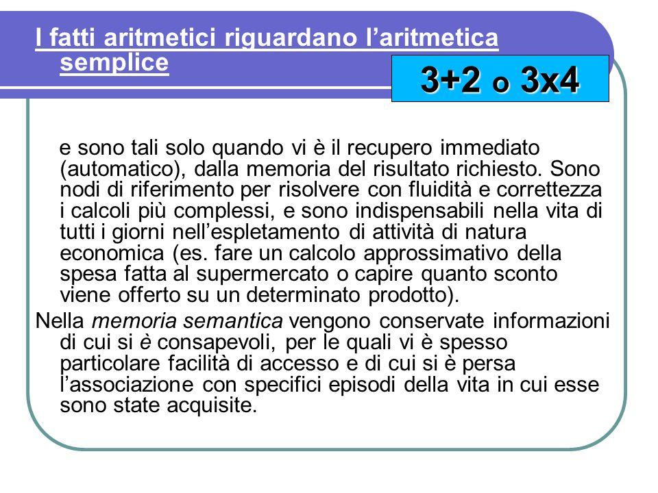 I fatti aritmetici riguardano laritmetica semplice e sono tali solo quando vi è il recupero immediato (automatico), dalla memoria del risultato richiesto.
