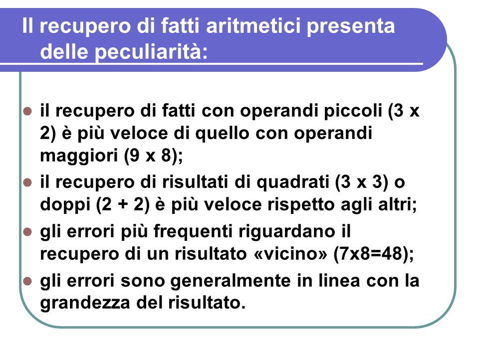 Il recupero di fatti aritmetici presenta delle peculiarità: il recupero di fatti con operandi piccoli (3 x 2) è più veloce di quello con operandi maggiori (9 x 8); il recupero di risultati di quadrati (3 x 3) o doppi (2 + 2) è più veloce rispetto agli altri; gli errori più frequenti riguardano il recupero di un risultato «vicino» (7x8=48); gli errori sono generalmente in linea con la grandezza del risultato.