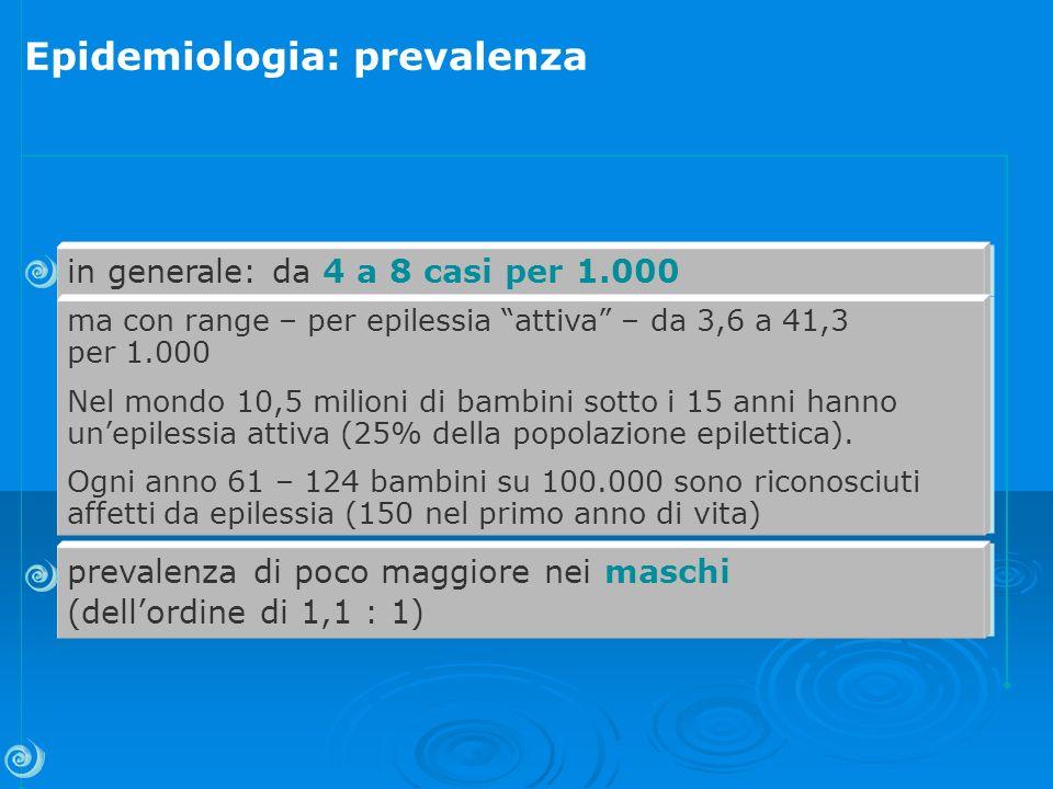 Epidemiologia: prevalenza in generale: da 4 a 8 casi per 1.000 ma con range – per epilessia attiva – da 3,6 a 41,3 per 1.000 Nel mondo 10,5 milioni di