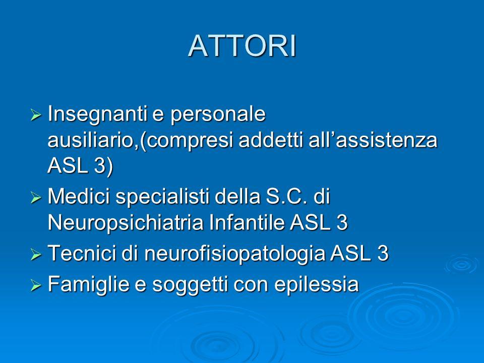 ATTORI Insegnanti e personale ausiliario,(compresi addetti allassistenza ASL 3) Insegnanti e personale ausiliario,(compresi addetti allassistenza ASL 3) Medici specialisti della S.C.