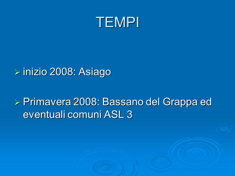 TEMPI inizio 2008: Asiago inizio 2008: Asiago Primavera 2008: Bassano del Grappa ed eventuali comuni ASL 3 Primavera 2008: Bassano del Grappa ed eventuali comuni ASL 3