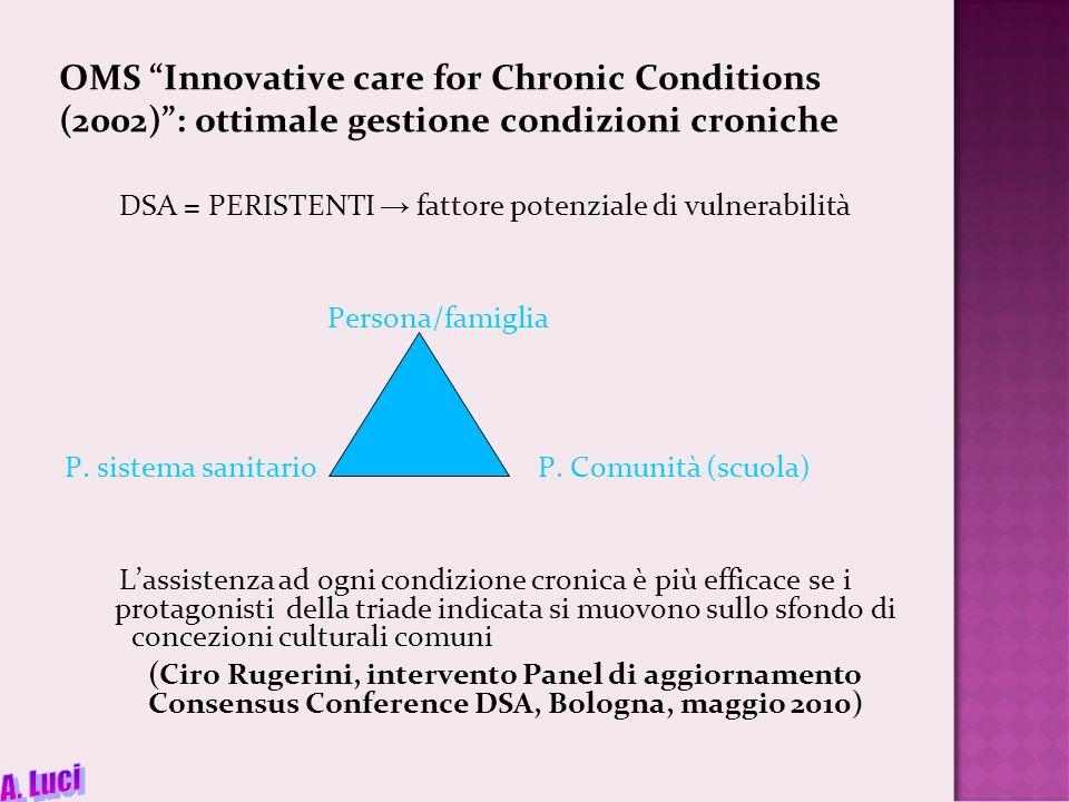 OMS Innovative care for Chronic Conditions (2002): ottimale gestione condizioni croniche DSA = PERISTENTI fattore potenziale di vulnerabilità Persona/famiglia P.