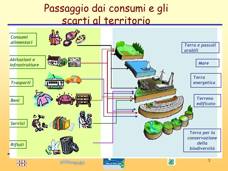 3 Passaggio dai consumi e gli scarti al territorio