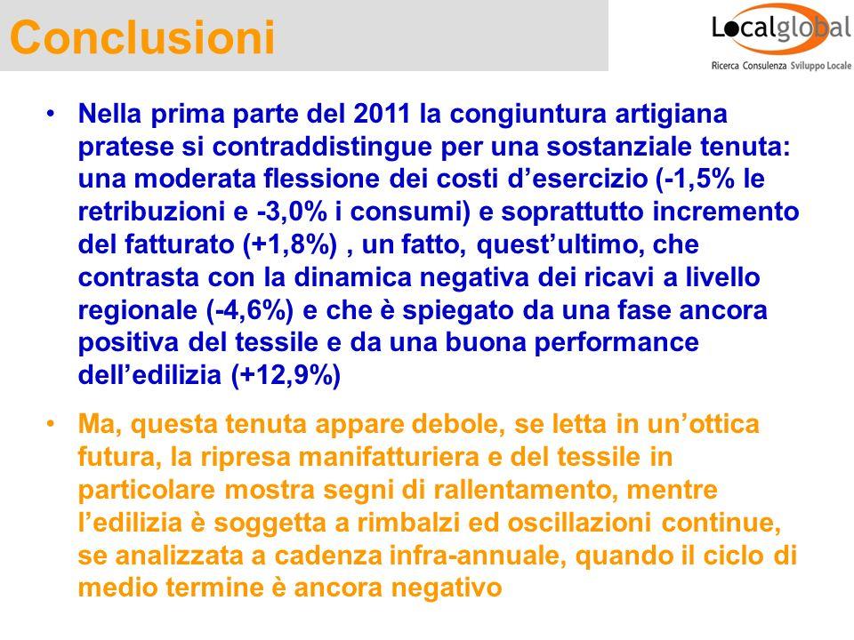 Nella prima parte del 2011 la congiuntura artigiana pratese si contraddistingue per una sostanziale tenuta: una moderata flessione dei costi desercizio (-1,5% le retribuzioni e -3,0% i consumi) e soprattutto incremento del fatturato (+1,8%), un fatto, questultimo, che contrasta con la dinamica negativa dei ricavi a livello regionale (-4,6%) e che è spiegato da una fase ancora positiva del tessile e da una buona performance delledilizia (+12,9%) Ma, questa tenuta appare debole, se letta in unottica futura, la ripresa manifatturiera e del tessile in particolare mostra segni di rallentamento, mentre ledilizia è soggetta a rimbalzi ed oscillazioni continue, se analizzata a cadenza infra-annuale, quando il ciclo di medio termine è ancora negativo Conclusioni