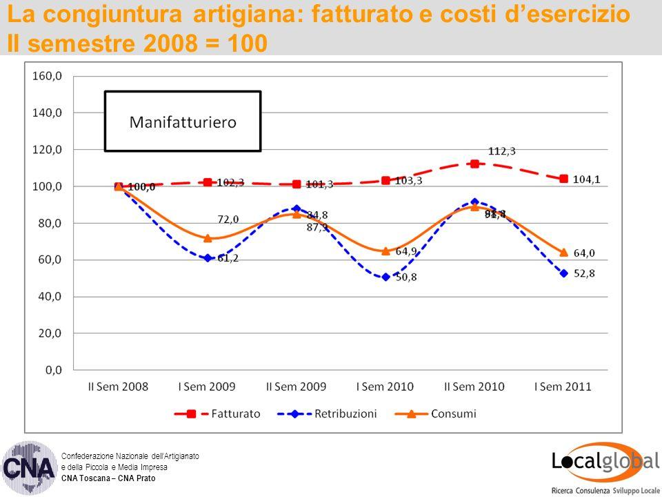 «TREND».Le tendenze delleconomia artigiana in Toscana.