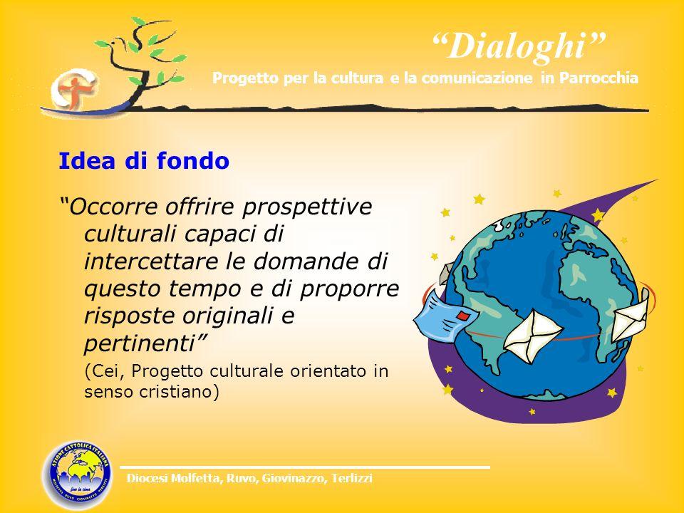 Dialoghi Progetto per la cultura e la comunicazione in Parrocchia Diocesi Molfetta, Ruvo, Giovinazzo, Terlizzi Idea di fondo Occorre offrire prospetti