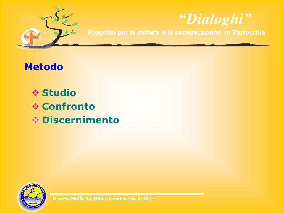 Dialoghi Progetto per la cultura e la comunicazione in Parrocchia Diocesi Molfetta, Ruvo, Giovinazzo, Terlizzi Metodo Studio Confronto Discernimento