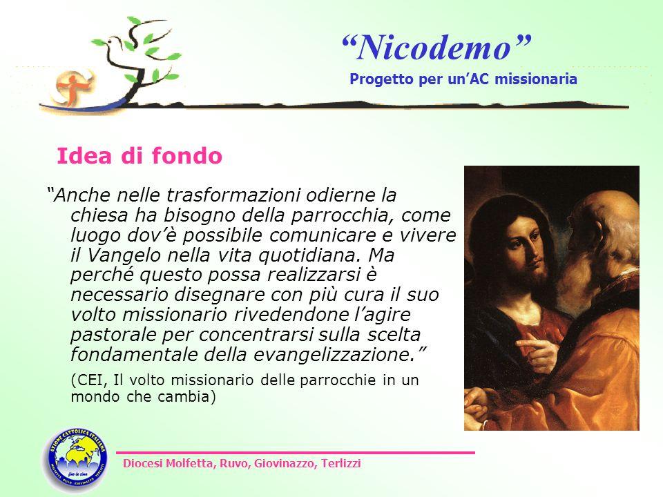 Nicodemo Progetto per unAC missionaria Diocesi Molfetta, Ruvo, Giovinazzo, Terlizzi Idea di fondo Anche nelle trasformazioni odierne la chiesa ha biso