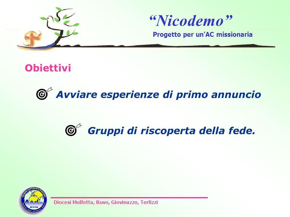 Nicodemo Progetto per unAC missionaria Diocesi Molfetta, Ruvo, Giovinazzo, Terlizzi Obiettivi Avviare esperienze di primo annuncio Gruppi di riscopert