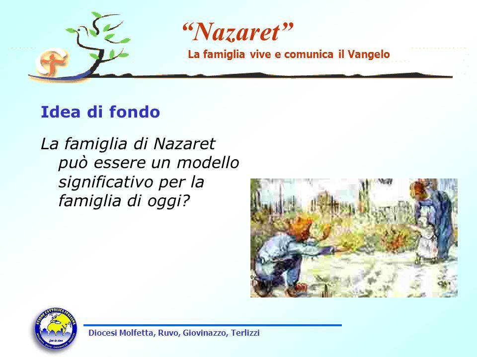 Nazaret La famiglia vive e comunica il Vangelo Diocesi Molfetta, Ruvo, Giovinazzo, Terlizzi Idea di fondo La famiglia di Nazaret può essere un modello