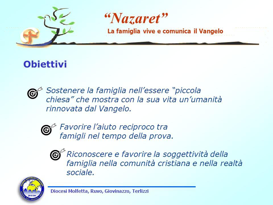 Nazaret La famiglia vive e comunica il Vangelo Diocesi Molfetta, Ruvo, Giovinazzo, Terlizzi Obiettivi Favorire laiuto reciproco tra famigli nel tempo