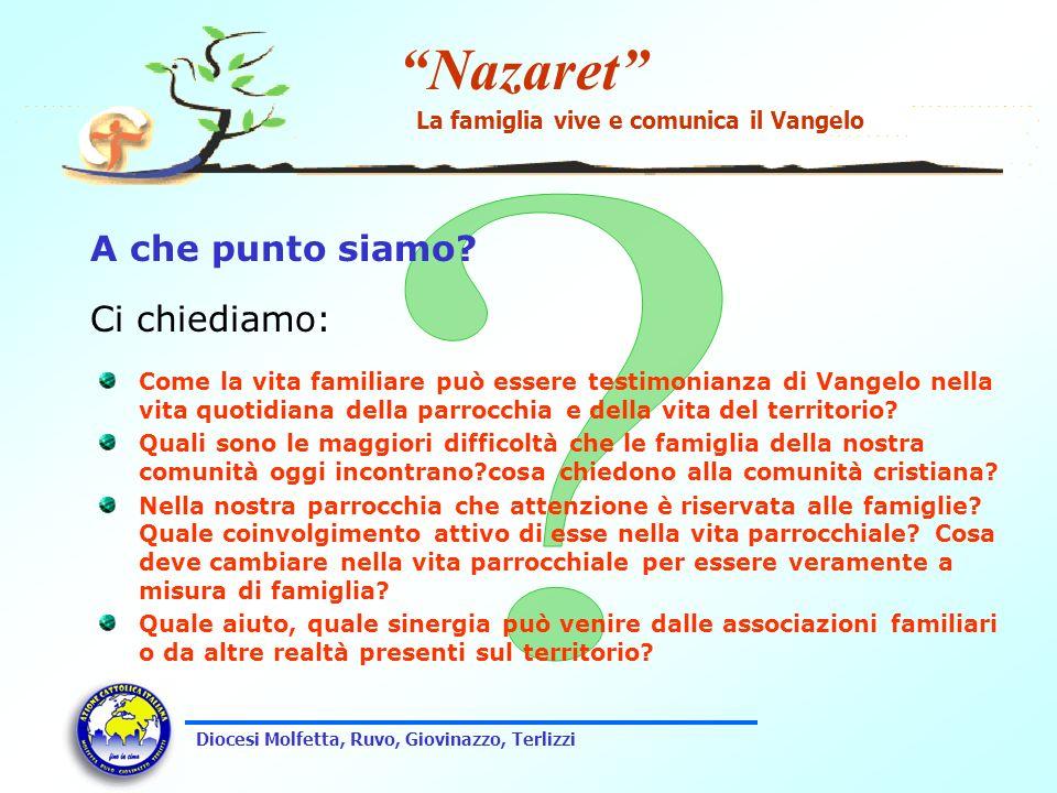 Nazaret La famiglia vive e comunica il Vangelo Diocesi Molfetta, Ruvo, Giovinazzo, Terlizzi Ci chiediamo: Come la vita familiare può essere testimonia