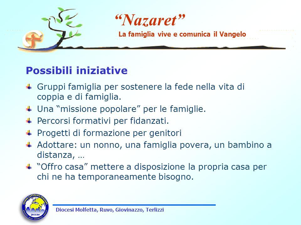 Nazaret La famiglia vive e comunica il Vangelo Diocesi Molfetta, Ruvo, Giovinazzo, Terlizzi Possibili iniziative Gruppi famiglia per sostenere la fede