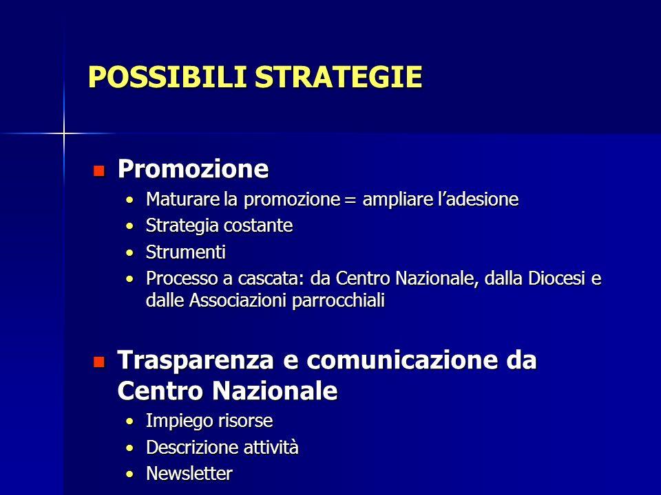 POSSIBILI STRATEGIE Promozione Promozione Maturare la promozione = ampliare ladesioneMaturare la promozione = ampliare ladesione Strategia costanteStr