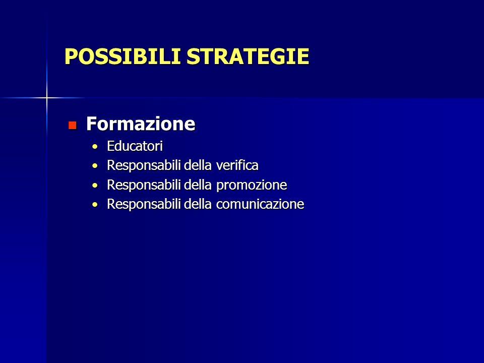 POSSIBILI STRATEGIE Formazione Formazione EducatoriEducatori Responsabili della verificaResponsabili della verifica Responsabili della promozioneRespo