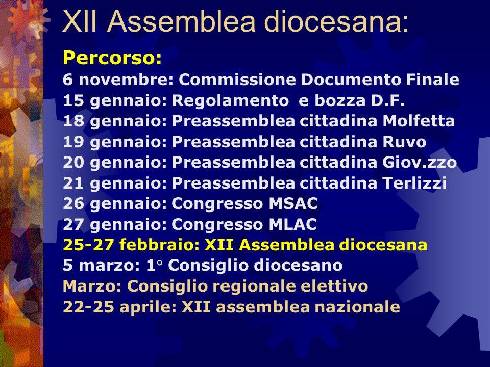 XII Assemblea diocesana: Percorso: 6 novembre: Commissione Documento Finale 15 gennaio: Regolamento e bozza D.F. 18 gennaio: Preassemblea cittadina Mo