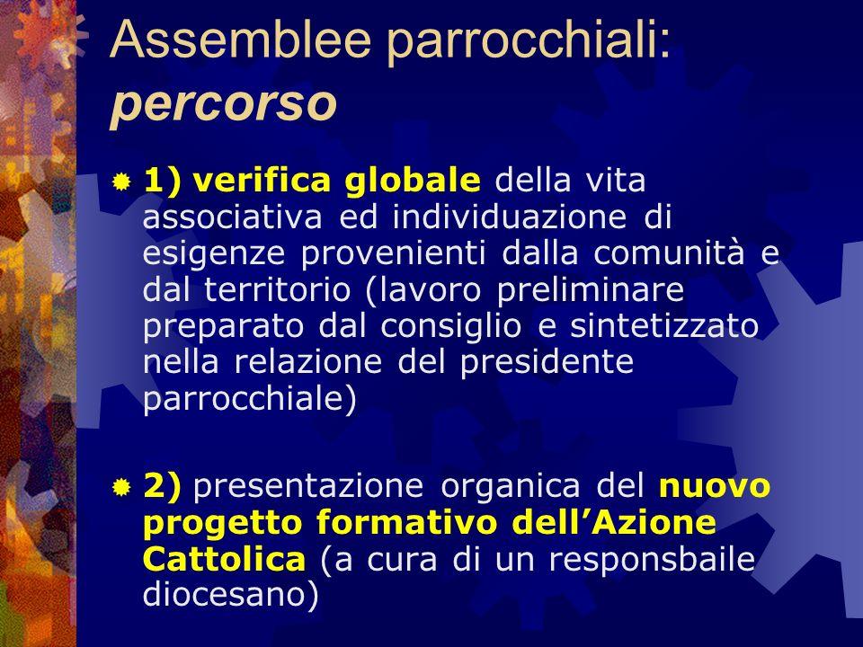Assemblee parrocchiali: percorso 1) verifica globale della vita associativa ed individuazione di esigenze provenienti dalla comunità e dal territorio