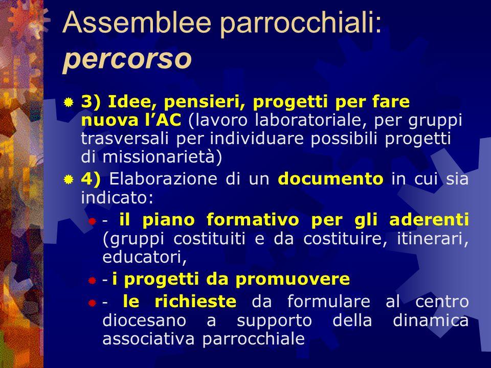 Assemblee parrocchiali: percorso 3) Idee, pensieri, progetti per fare nuova lAC (lavoro laboratoriale, per gruppi trasversali per individuare possibil