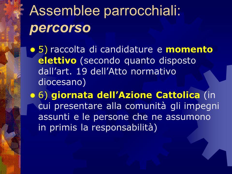 Assemblee parrocchiali: percorso 5) raccolta di candidature e momento elettivo (secondo quanto disposto dallart. 19 dellAtto normativo diocesano) 6) g