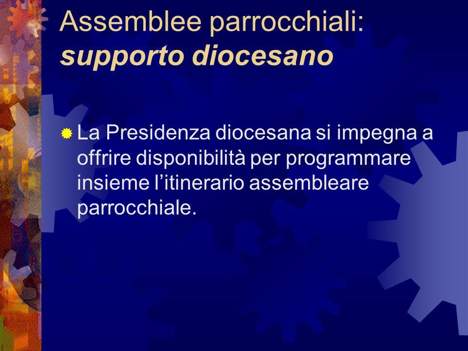 Assemblee parrocchiali: supporto diocesano La Presidenza diocesana si impegna a offrire disponibilità per programmare insieme litinerario assembleare
